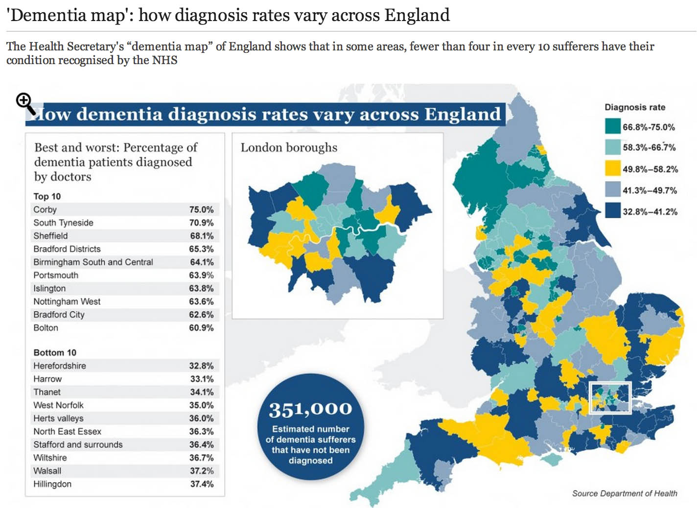 Dementia map