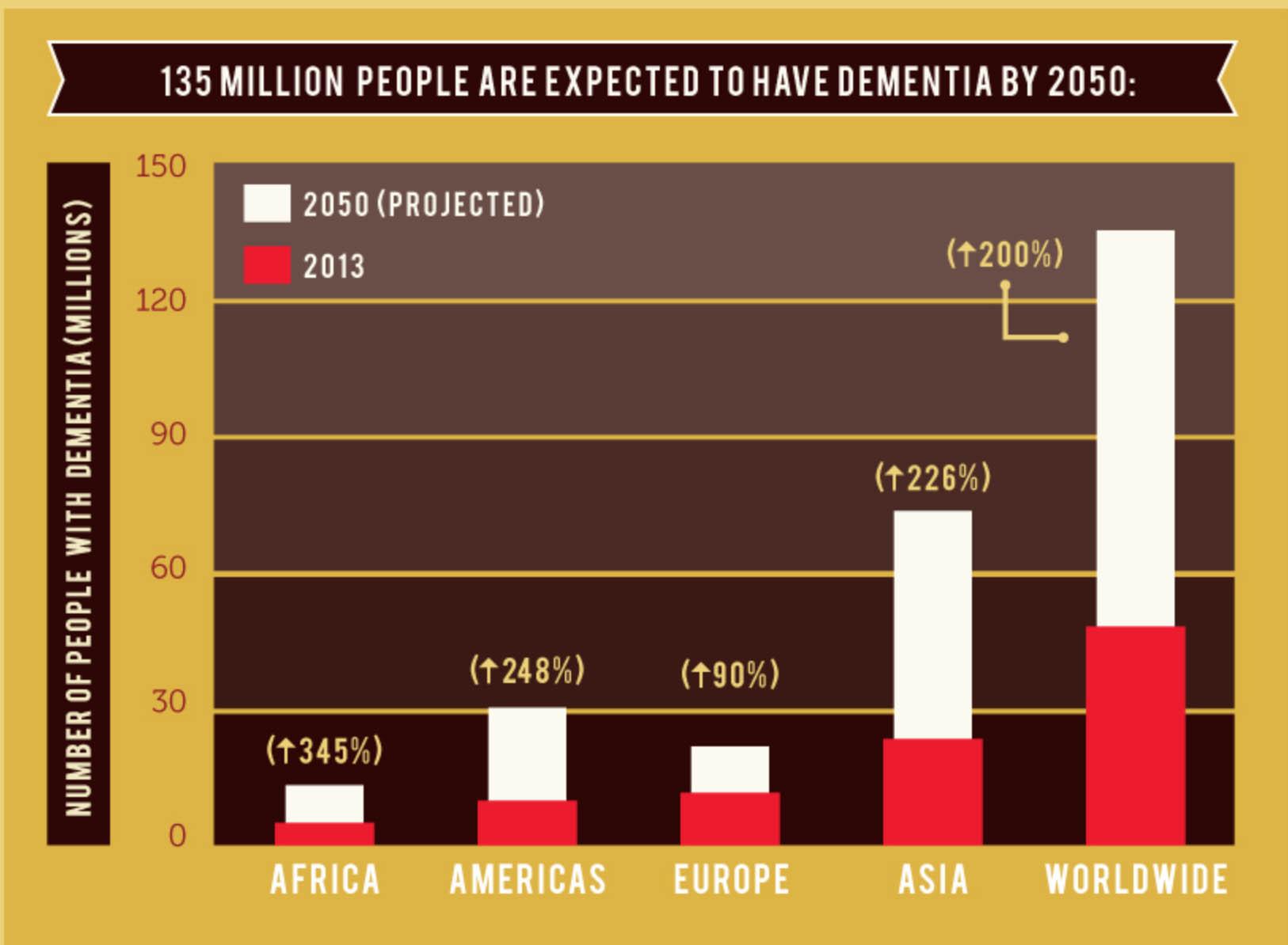 infographic extract