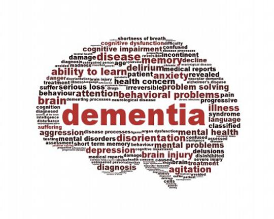 Dementia wordie